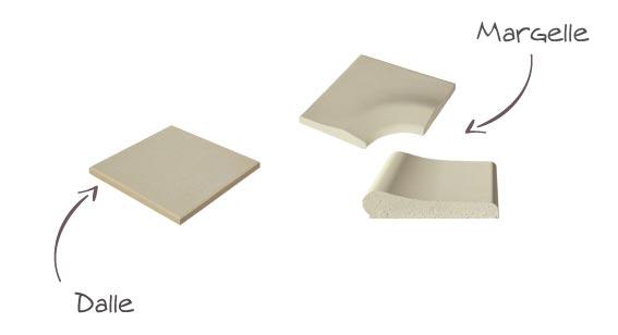 Explicatif différences entre les modèles de dalles et ceux de margelles