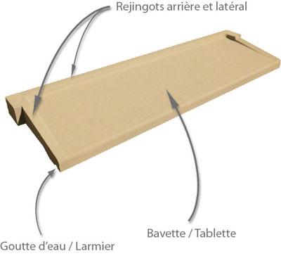 Composition d'un appui de fenêtre ou d'un seuil de porte